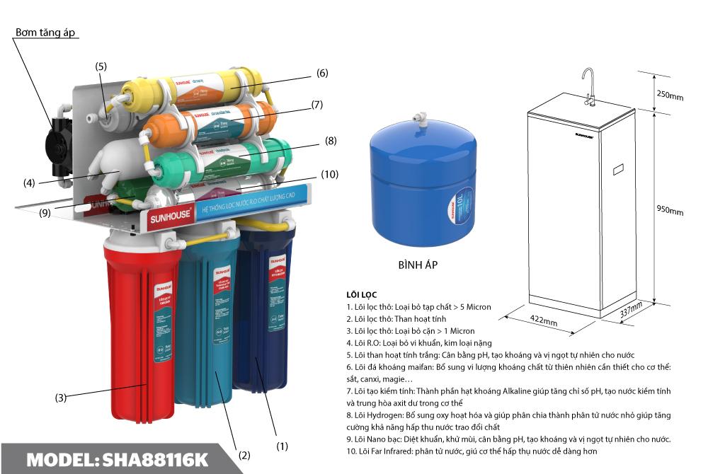 Máy lọc nước R.O 10 lõi SUNHOUSE SHA88116K 51