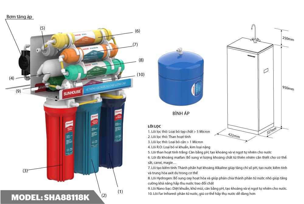 Máy lọc nước R.O 10 lõi SUNHOUSE SHA88118K 51