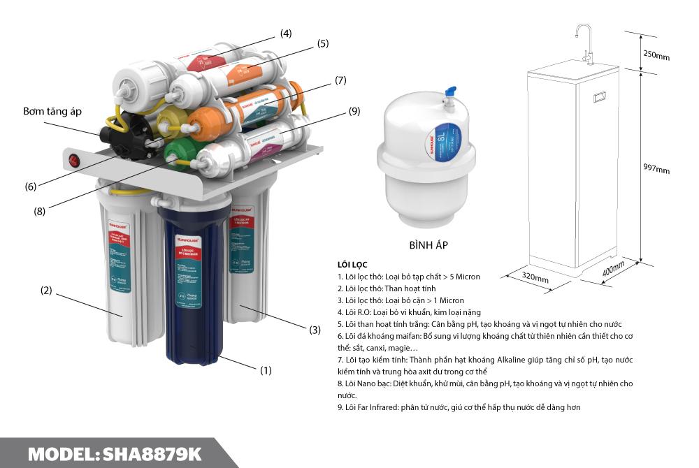 Máy lọc nước R.O 9 lõi SUNHOUSE SHA8879K 0021