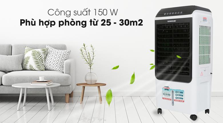 5 lưu ý phải biết để sử dụng quạt điều hòa tiết kiệm điện hiệu quả nhất 2020 2