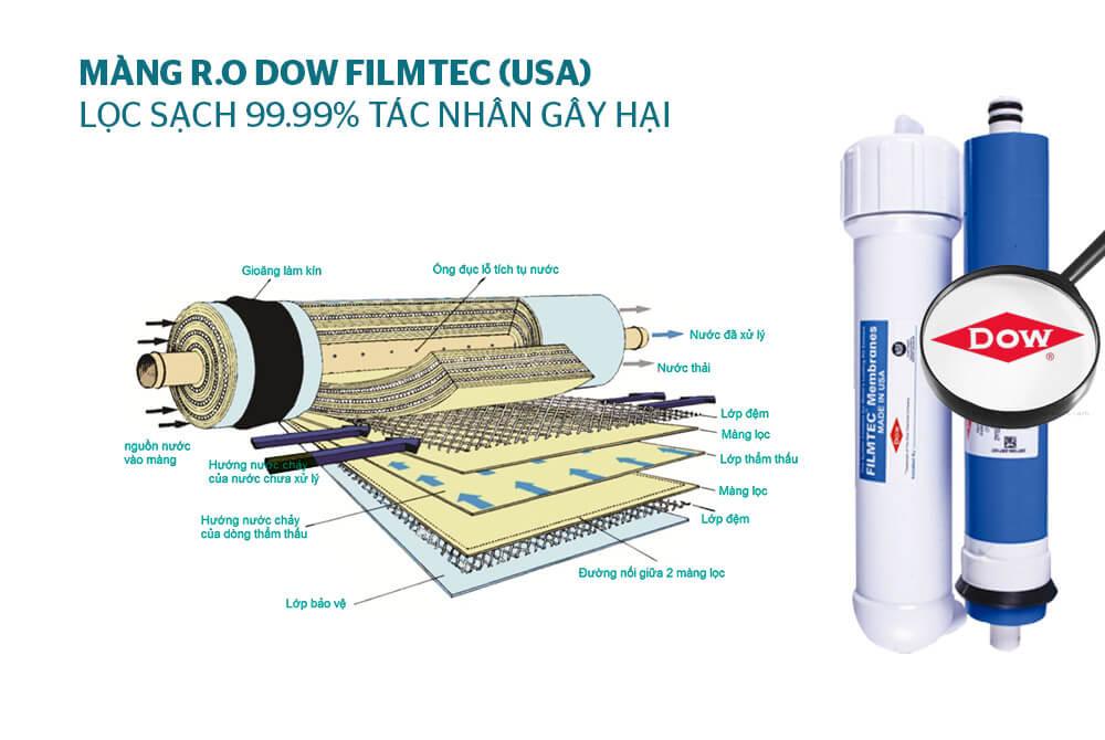 Máy lọc nước R.O 10 lõi SUNHOUSE SHA88116K 3