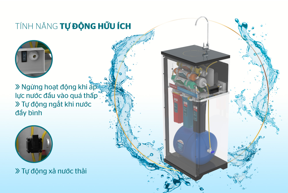 Máy lọc nước R.O 10 lõi SUNHOUSE SHA88116K 5