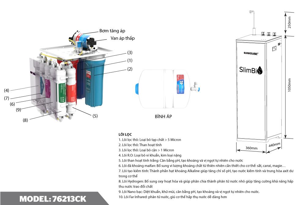 Máy lọc nước R.O 10 lõi SUNHOUSE SHA76213CK 6