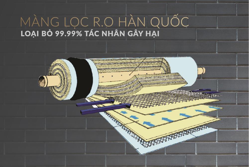 Máy lọc nước R.O 10 lõi SUNHOUSE SHA76213CK 7